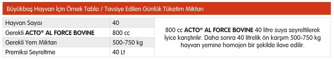 Acto-Al-Force-Bovine-TR-info