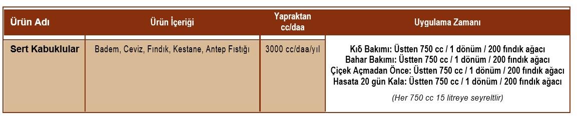 Acto-Al-Force-Hazelnut
