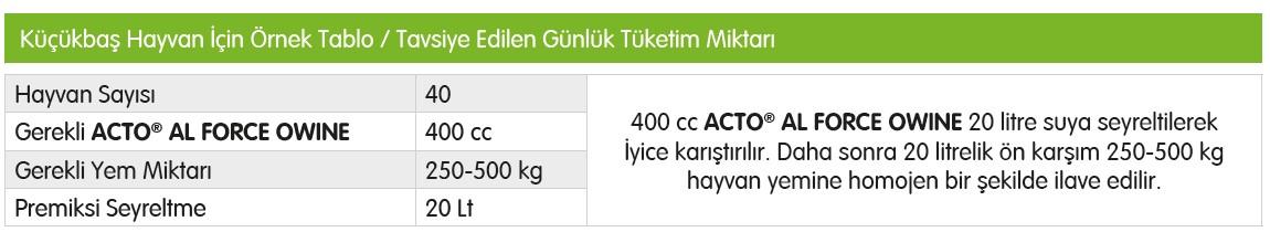 Acto-Al-Force-Ovine-TR-info
