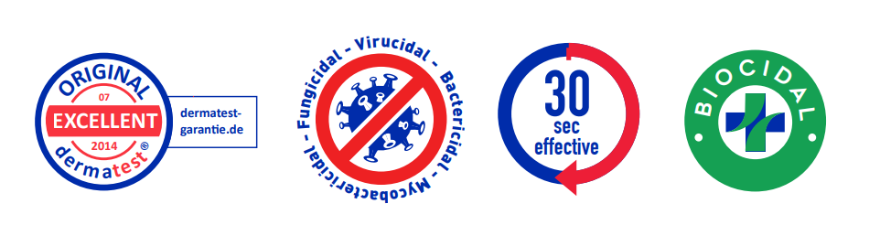 actodermanol-ikonlar
